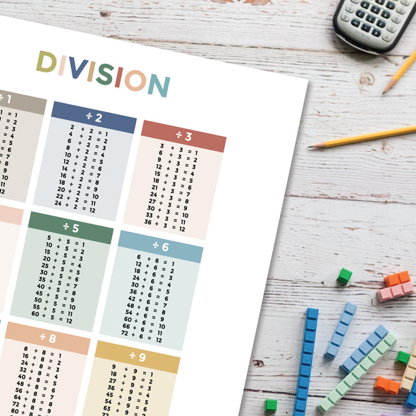 Division Facts Poster for Kids Math | Pretty Nerdy Press
