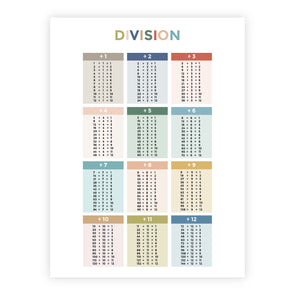 Division Facts Poster for Homeschool or Classroom | Pretty Nerdy Press