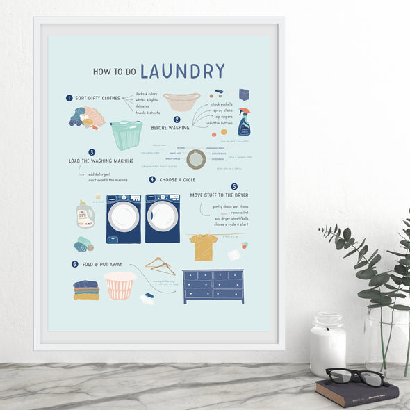 How to Do Laundry Chart & Instructions for the Laundry Room