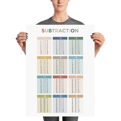 "Subtraction Facts Poster for Homeschool or Classroom 18"" x 24"" 