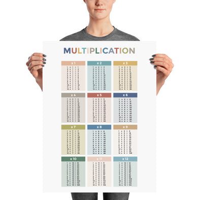 "Multiplication Facts Poster for Home or Classroom 18"" x 24"" 