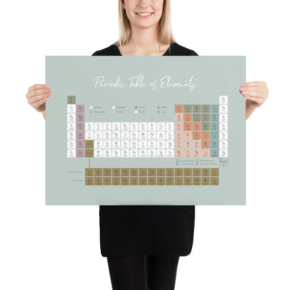 Naturalist Periodic Table | Nerdy Science Art Print | Pretty Nerdy Press