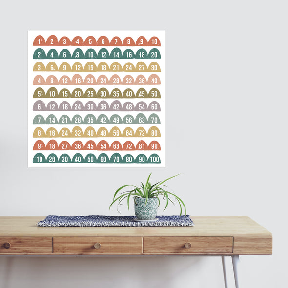 Half Circle Modern Skip Counting Poster | Pretty Nerdy Press