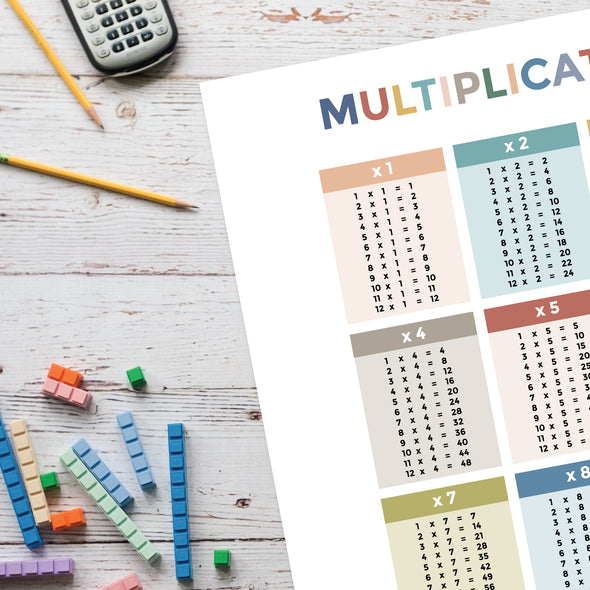 Printable Math Facts Poster Set for Homeschool or Classroom | Multiplication | Pretty Nerdy Press