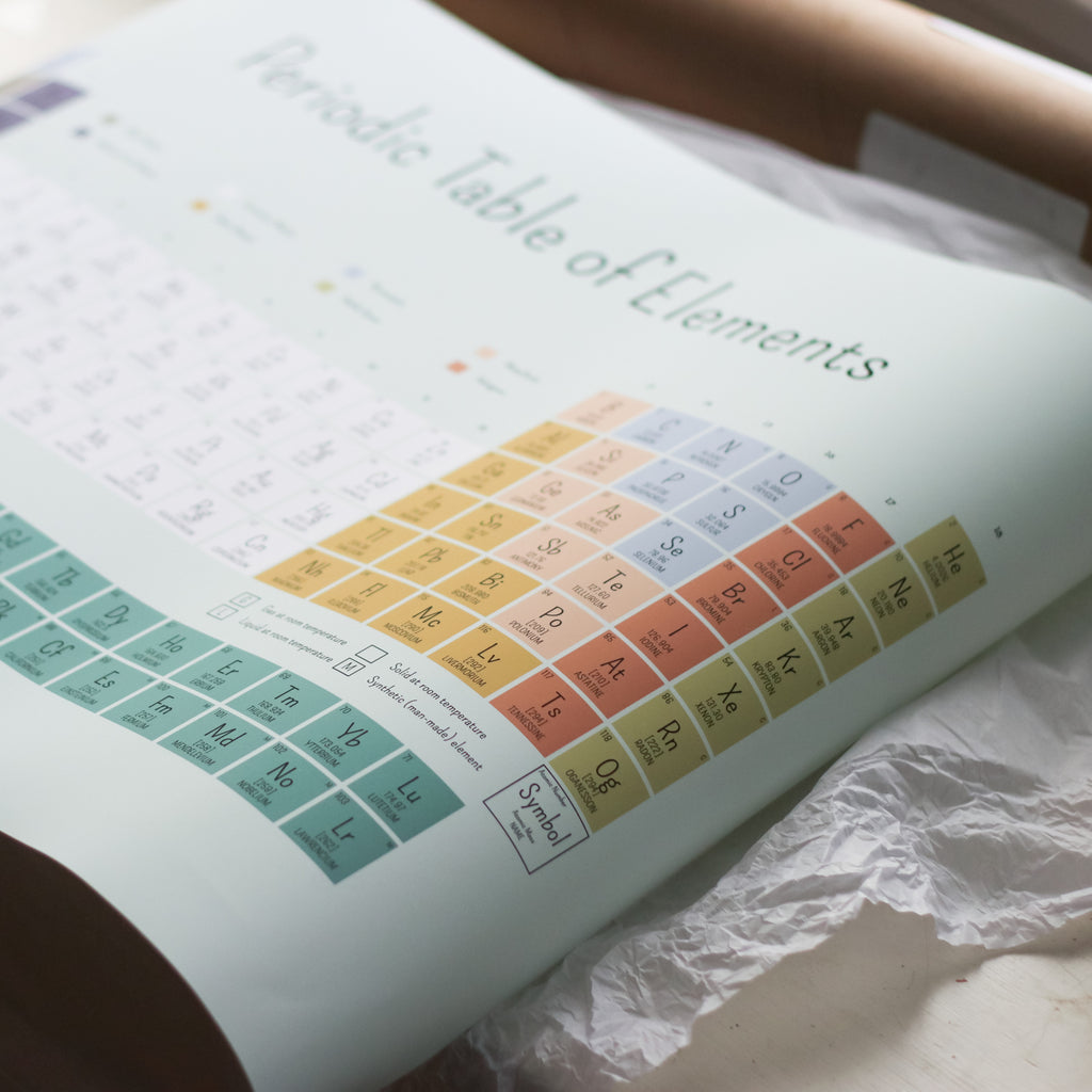 Pretty Periodic Table Poster Art Print | Pretty Nerdy Press