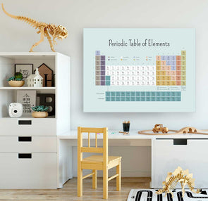 Periodic Table Wall Canvas