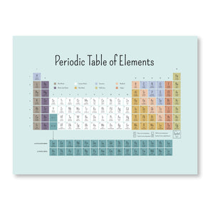 Periodic Table Poster | Nerdy Science Art Print | Educational Poster | Pretty Nerdy Press