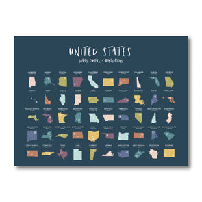 States & Capitals Poster