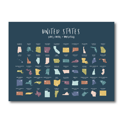 States & Capitals Poster for Homeschool or Classroom | Geography Art Print | Pretty Nerdy Press