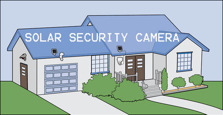 15 Recipes To Keep Your Home Secure With Solar Camera
