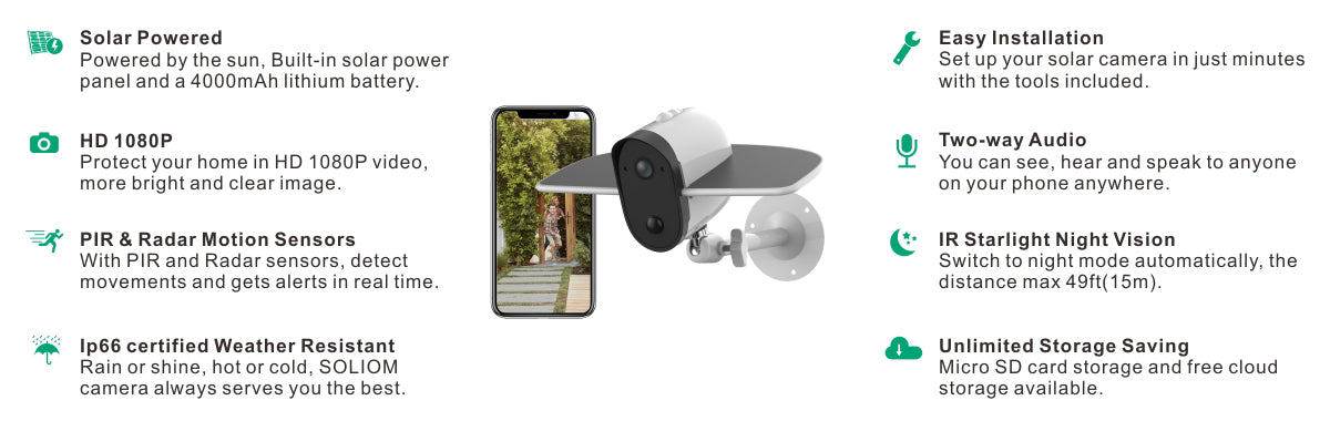 Buy Affordable Solar Security Cameras Online For Sale Worldwide| Soliom