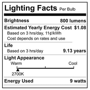 A19 LED Bulbs (60W Equivalent)