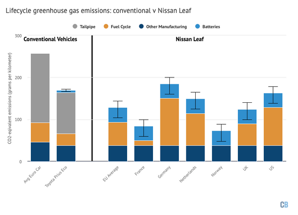 contented-company-zero-waste-shop-carbon-footprint-car-carbon-costs-running-ev