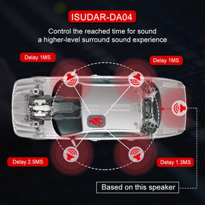 ISUDAR DA04 Auto Stereo DSP Amplifier with Phone/PC/car DVD control - ISUDAR Official Store