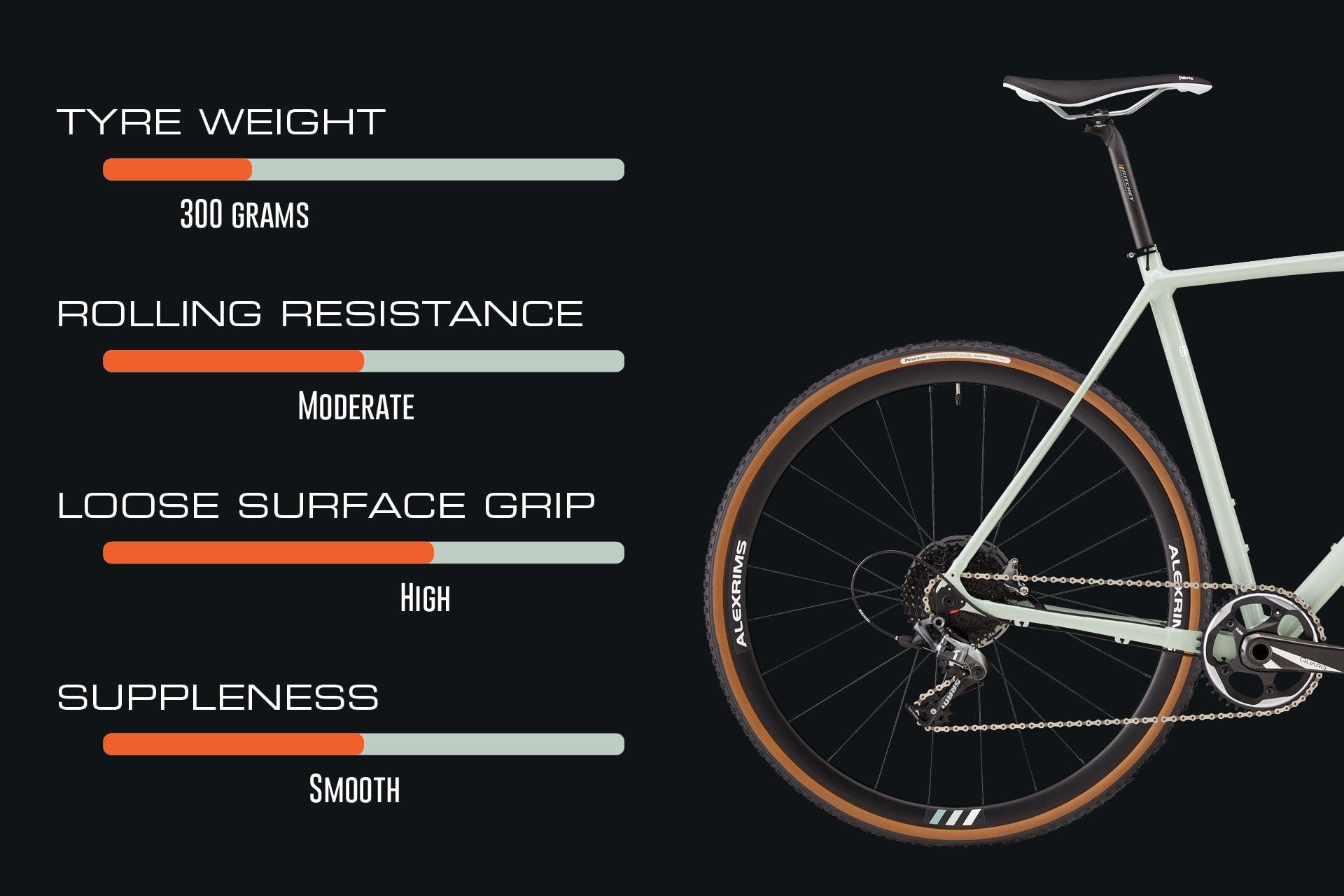 Panaracer gravelKing Mud 700x33 performance and features