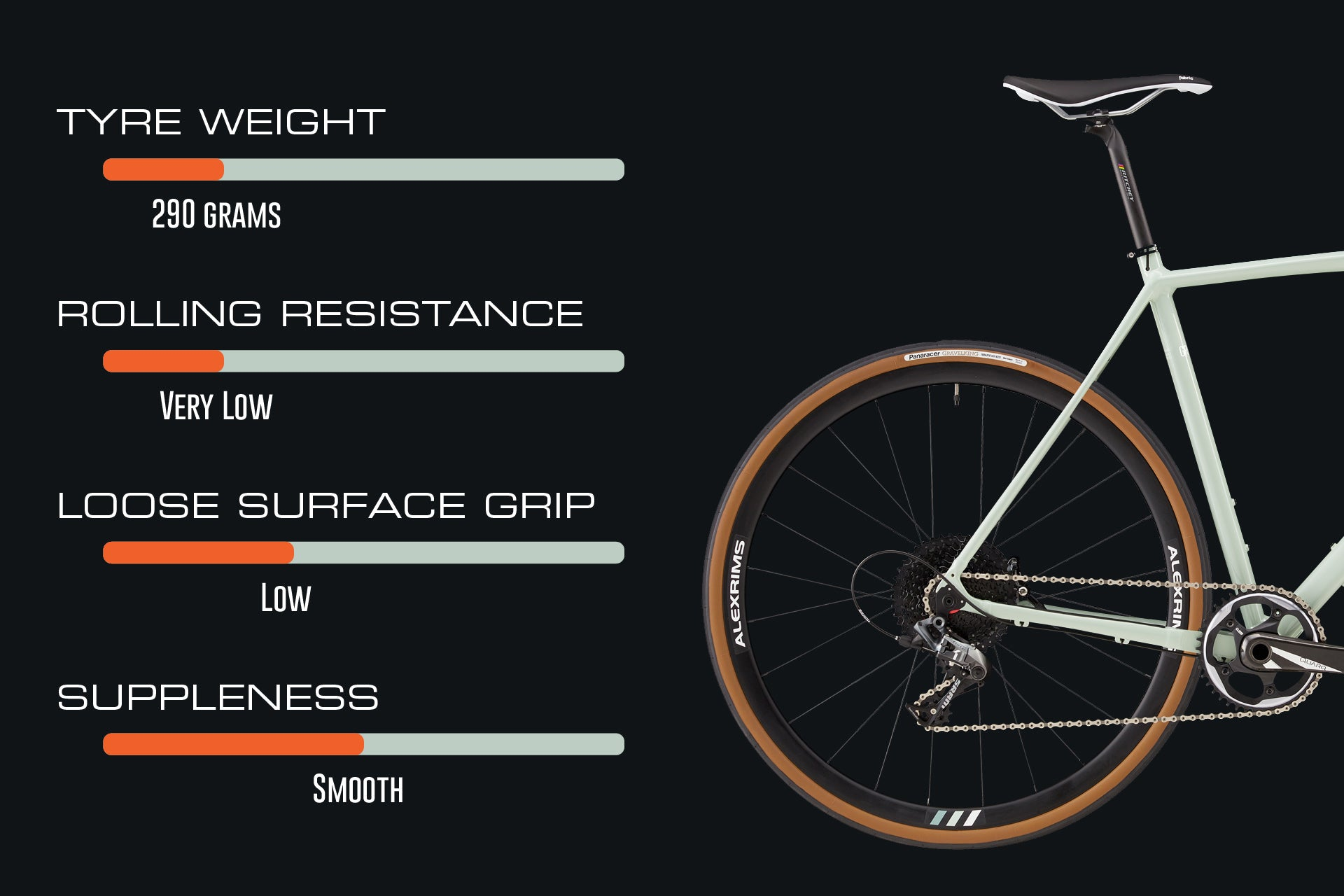Panaracer gravelking features 700x32