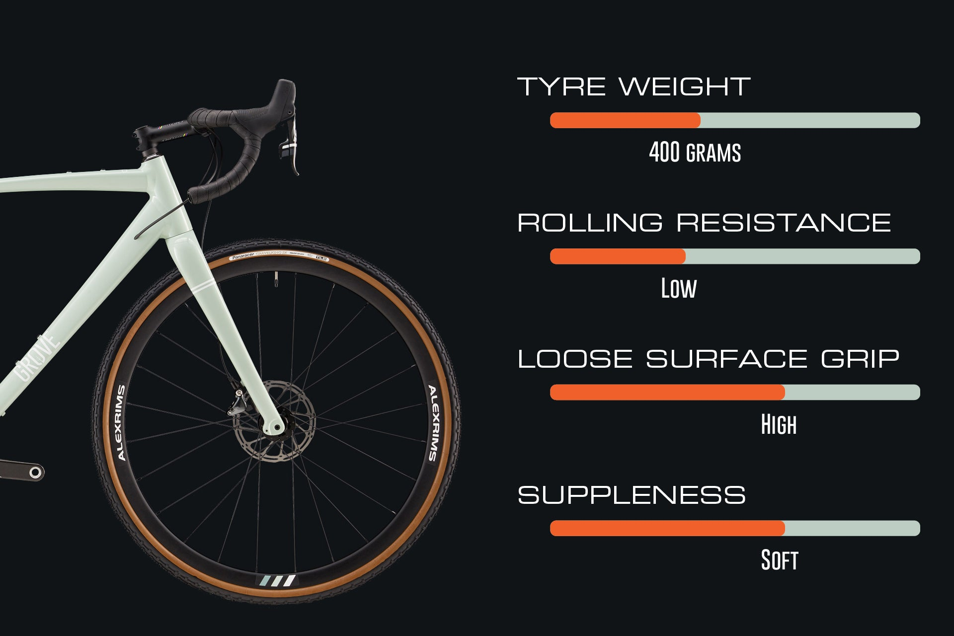 Panaracer GravelKing features performance 700x35 SK