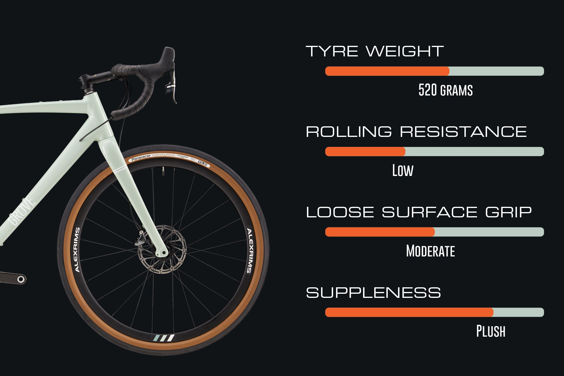 Panaracer gravelking 650Bx48 27.5x1.9 performance features