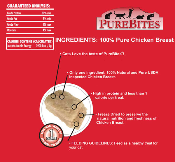 PureBites 100% Chicken Treats