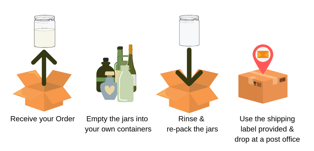 How the online refill works
