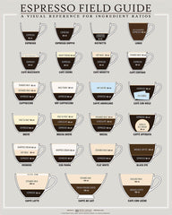 Deep Sky Coffee Espresso Field Guide