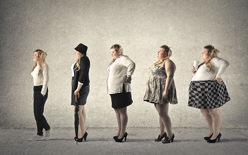 Overweight and Obesity: Symptoms and Side Effects