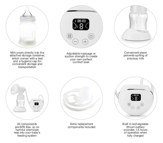 Snookums Electric Breast Pump-Breastpumps-Snookums-www.hellomom.co.za