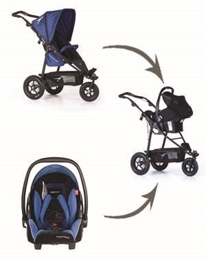 TFK Joggster Twist Lite Stroller with Recaro Young Profi Plus on stroller frame