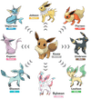 Pokemon Eeveelution Airpods Case -  - TomorrowSummer