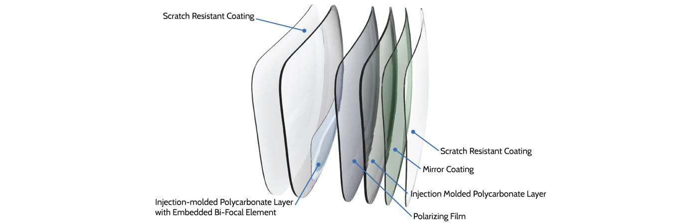 Bifocal Lens Technology Graphic