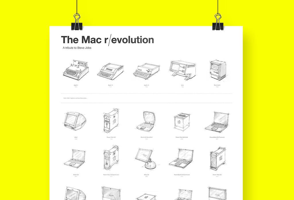 Mac r/evolution poster. A tribute to Steve Jobs.