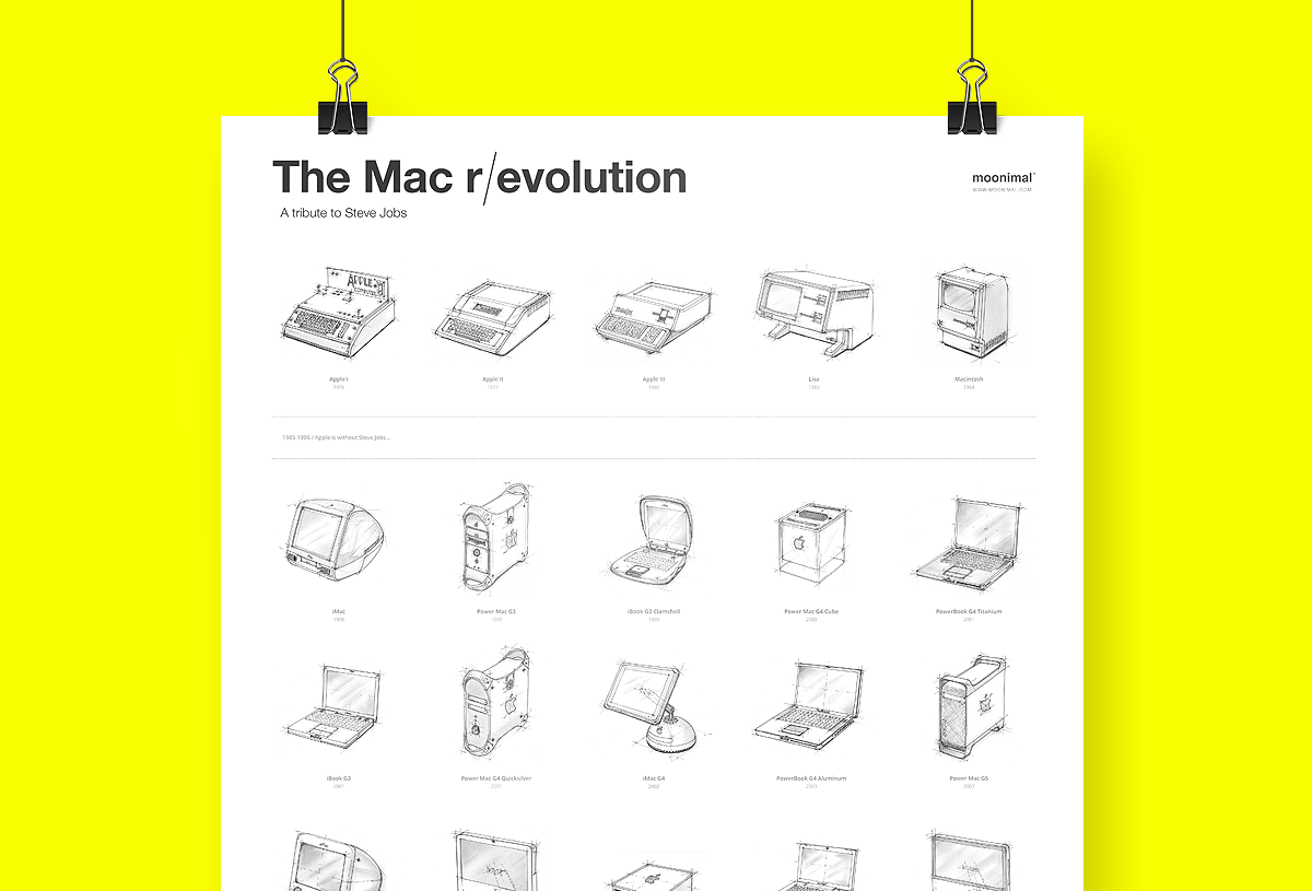 Mac r/evolution poster.  Digital version.