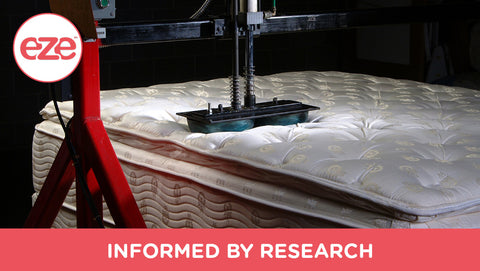 Informed by Research