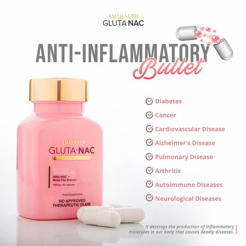 GlutaNac - Skin Lightening, Anti-Aging & Detox