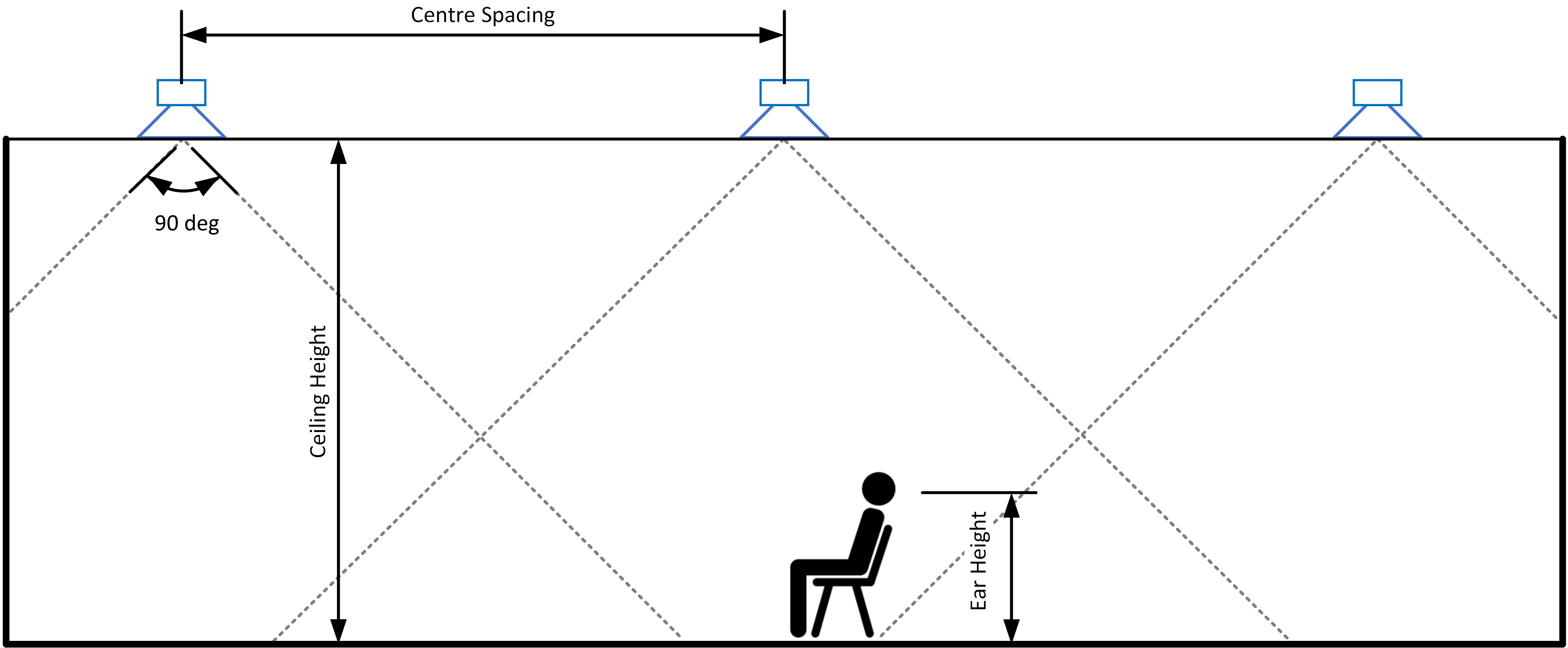 Ceiling Speaker Spacing Calculator – Australian Monitor