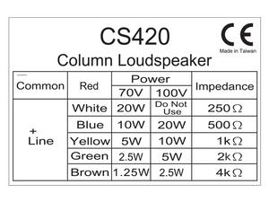 CS420 Tapping Label
