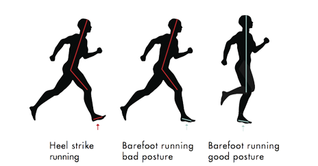 Arrow Curve Treadmill Running posture