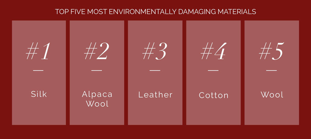 material innovation institute most unsustainable materials