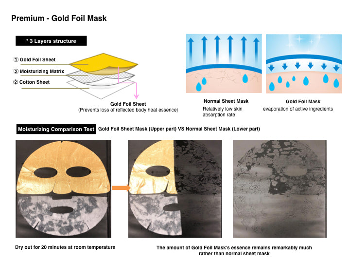 Gold Foil Mask vs. Normal Sheet Mask Moisturizing Comparison