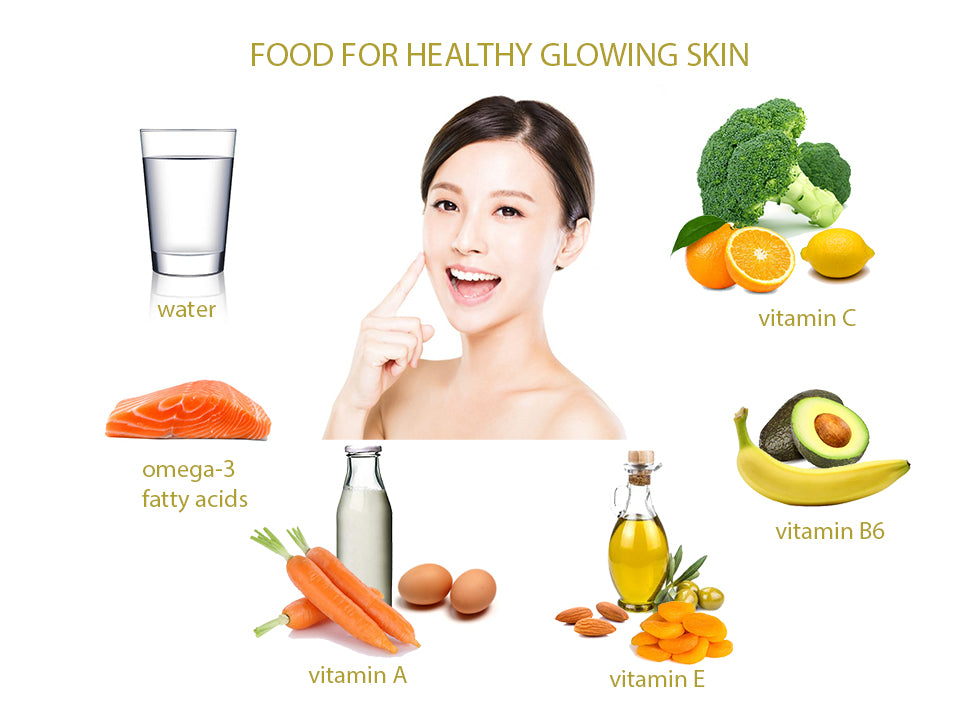 Food for Healthy Glowing Skin