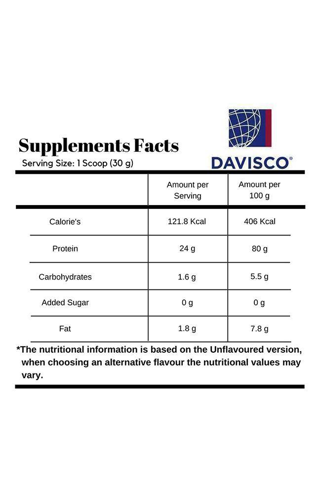 DAVISCO WHEY PROTEIN - Real Whey
