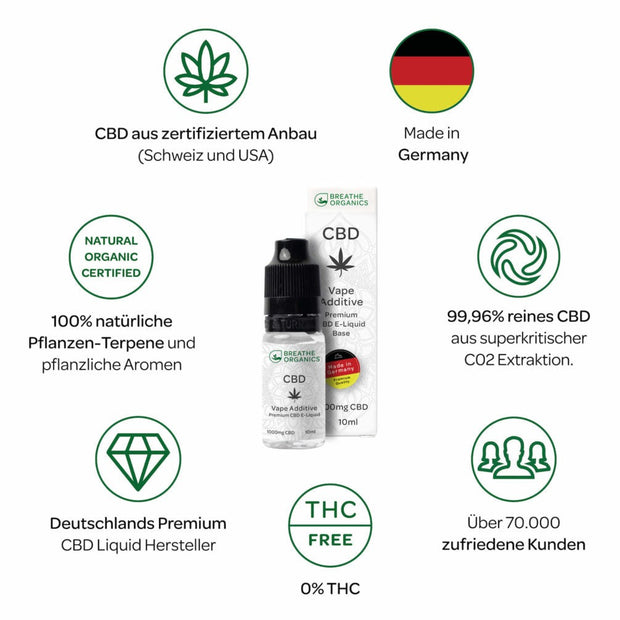Premium CBD E-Liquid Base Vape Additive 1000mg