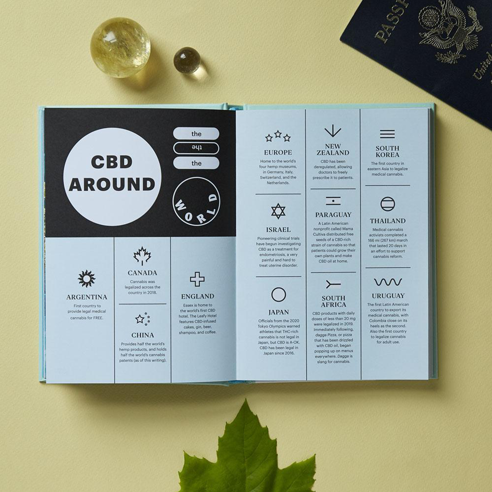 Merry Jane The CBD Solution: Wellness: How Cannabis CBD and Other Plant Allies Change Your Every Day Life