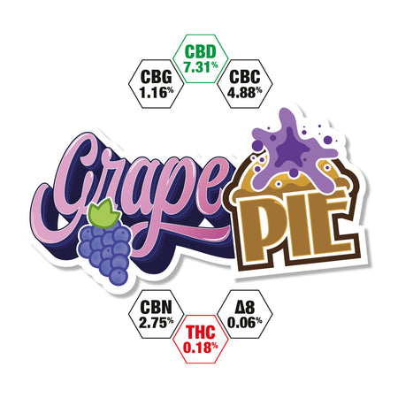 CBD Hemp Flowers | Premium Swiss Hemp Buds | Grape Pie