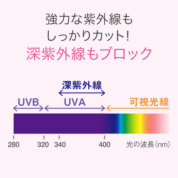 Naris Up Fragrance UV Spray SPF50 + PA ++++ 90g