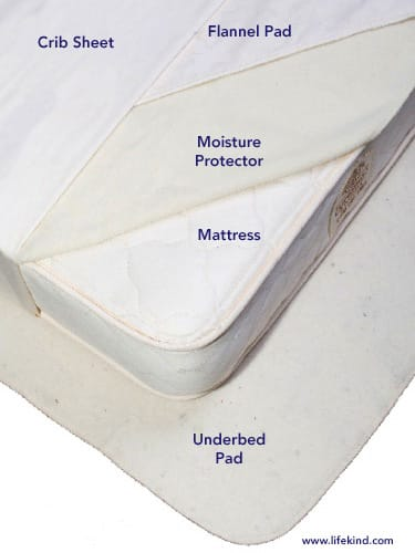 Lifekind Organic Mattress Layers