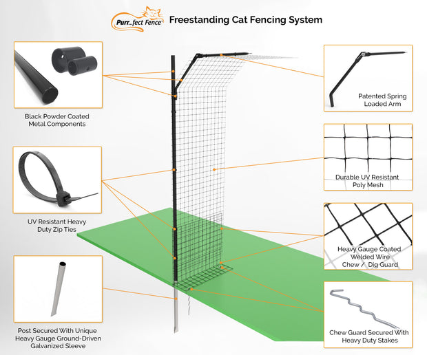 Freestanding Cat Fence System