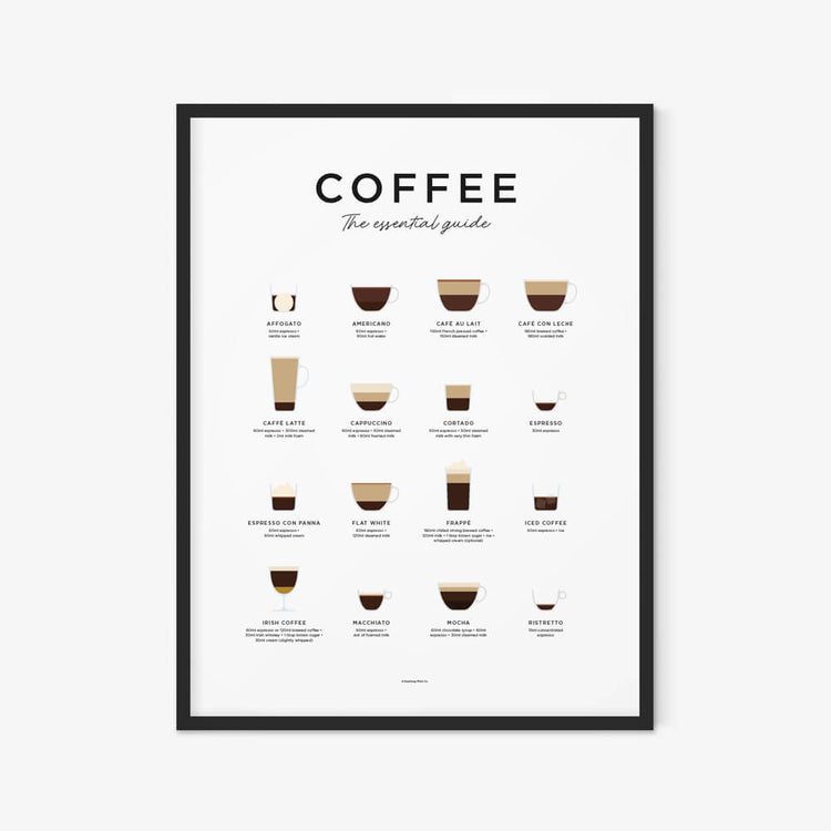 Coffee Lover Gifts 09: Coffee Guide Art Print