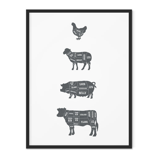 Butcher Chart Poster – Solid