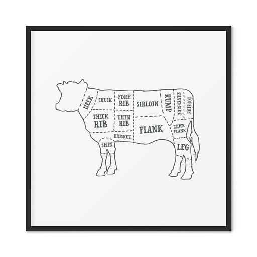 Beef Butcher Print – Outline